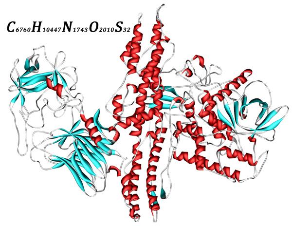 Formule de molécule de toxine botulique