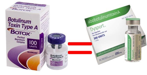 Au prix coûtant, une unité Botox correspond à environ trois unités de Disport.
